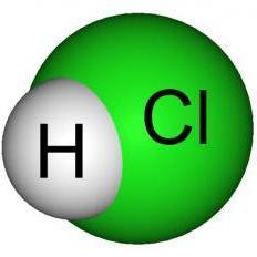 HCl227