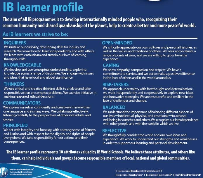 Learner Profile.JPG